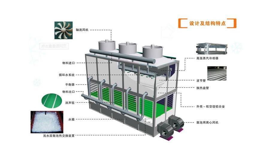 引风复合式空冷器结构图
